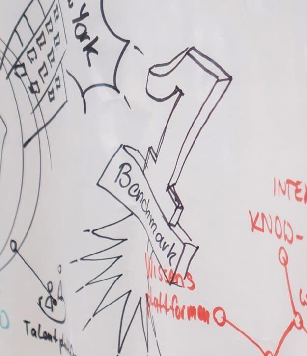 Markenberatung, Entwicklung und Markenwirkung, Andreas Powisch
